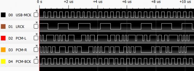 PCM 44.1KHz Mode