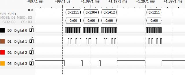 PCM 44.1KHz SPI Data