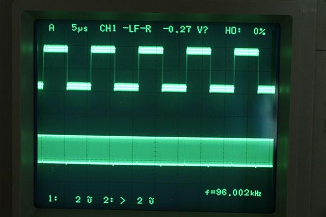96KHz/24bit   LRCK-BCK