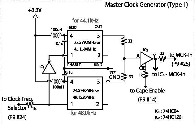 MCK Generator Type 1