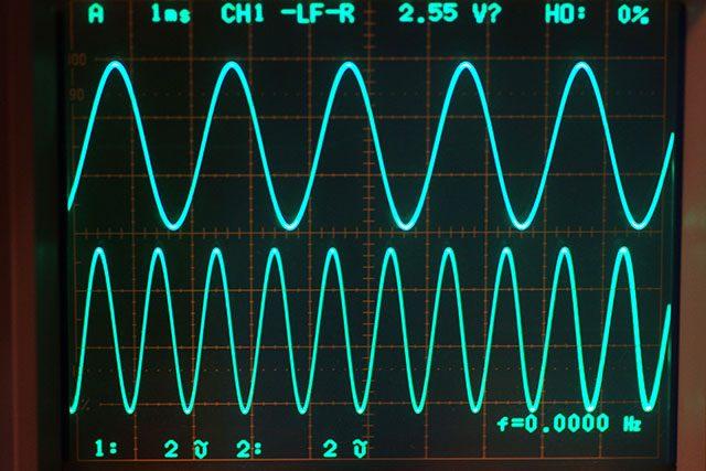 PCM Test Tone
