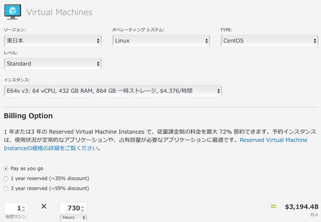 Azure E64V3 Linux