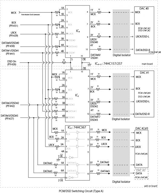 PCM-DSD-SW-Type-A